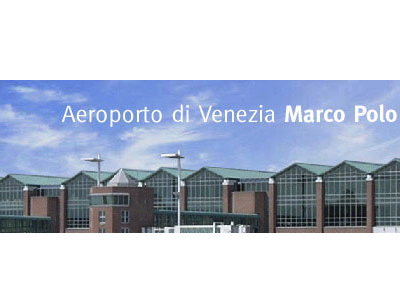 The world's best airport names