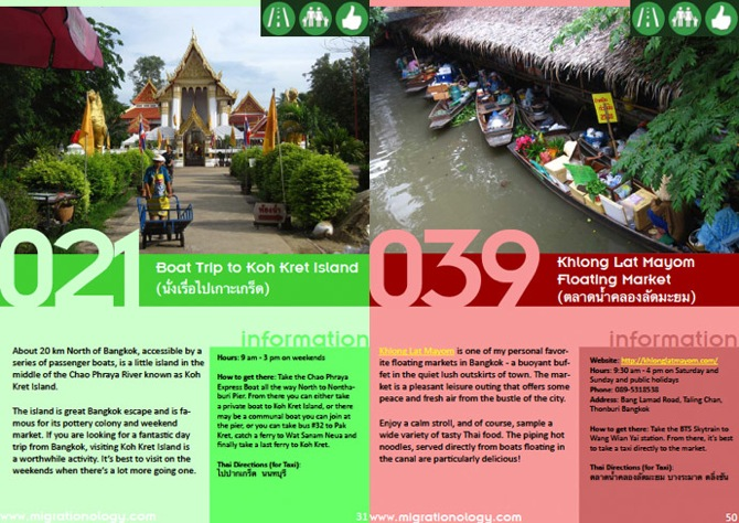 101 things to do in Bangkok pages
